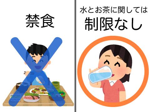 北九州市小倉北区の大久保内科胃腸科 大腸カメラ 検査当日