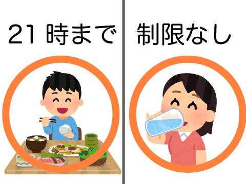 北九州市小倉北区の大久保内科胃腸科 胃カメラ 検査前日